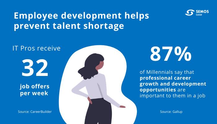 preventing talent shortage