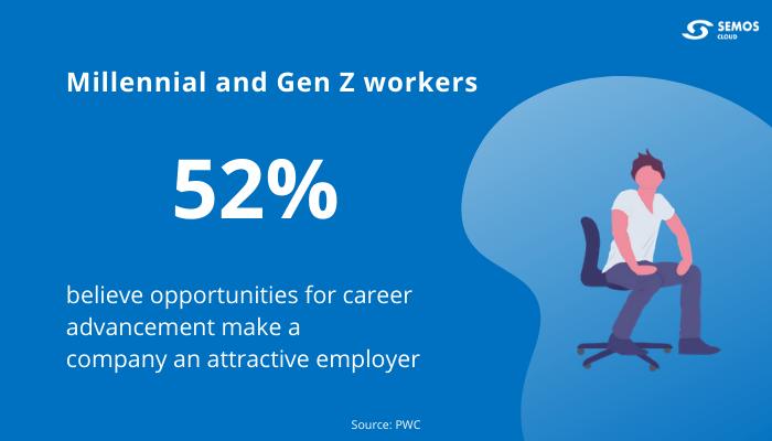 attractive employer millennials