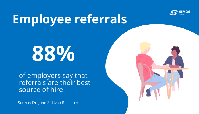 employee referrals statistics