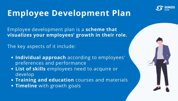 employee development plan definition