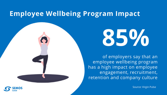 employee wellbeing program