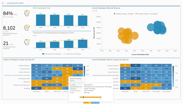 SFSF_People-Analytics-Cloud