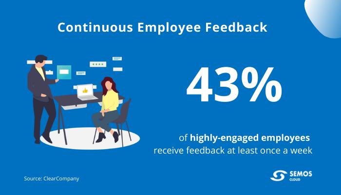 continuous employee feedback