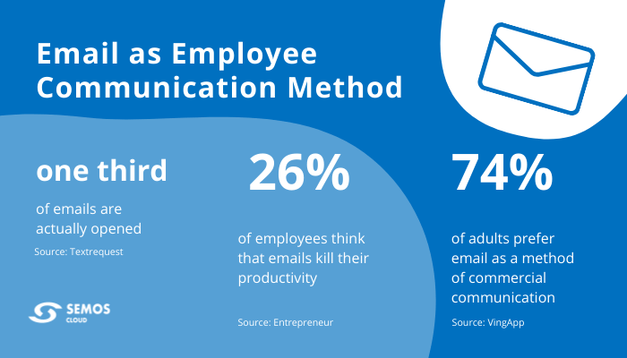 employee communication via email
