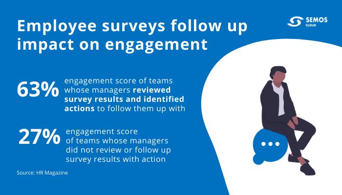 employee survey follow up