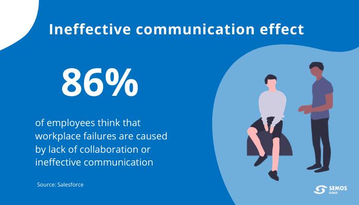 employee communication benefits