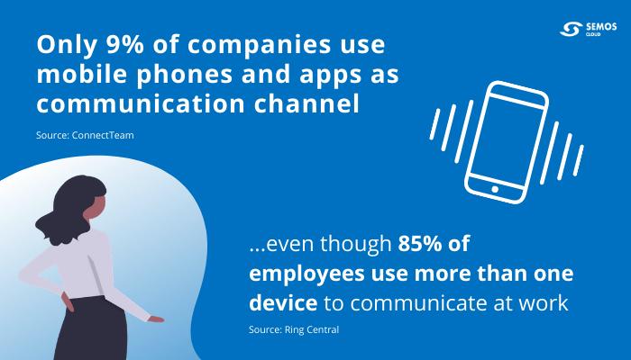 employee communication mobile