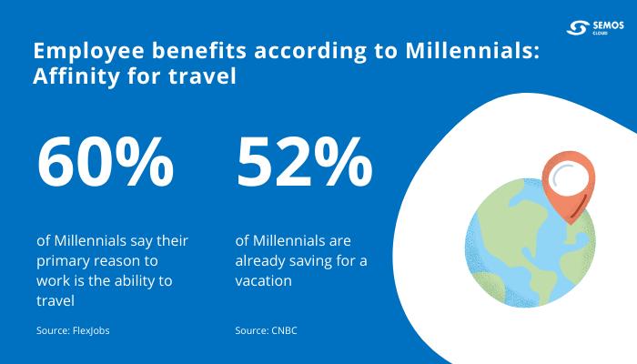 compensation and benefits Millennials