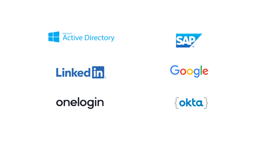 employee experience platform integrations