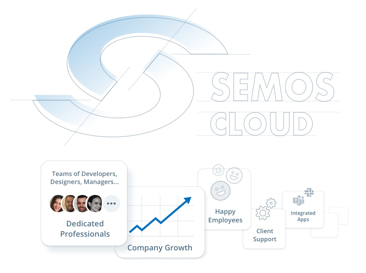 employee experience platform