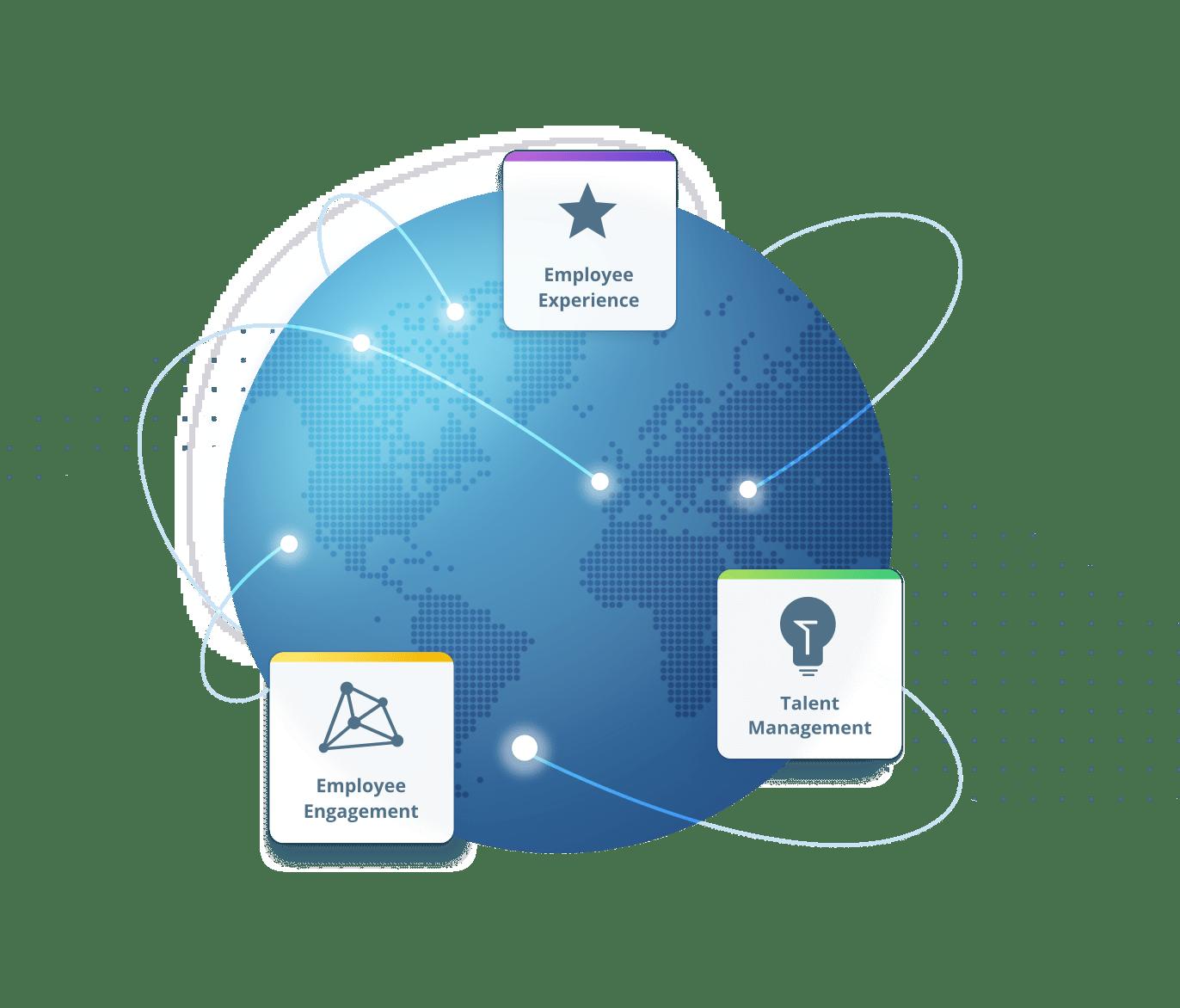 AI employee experience technology