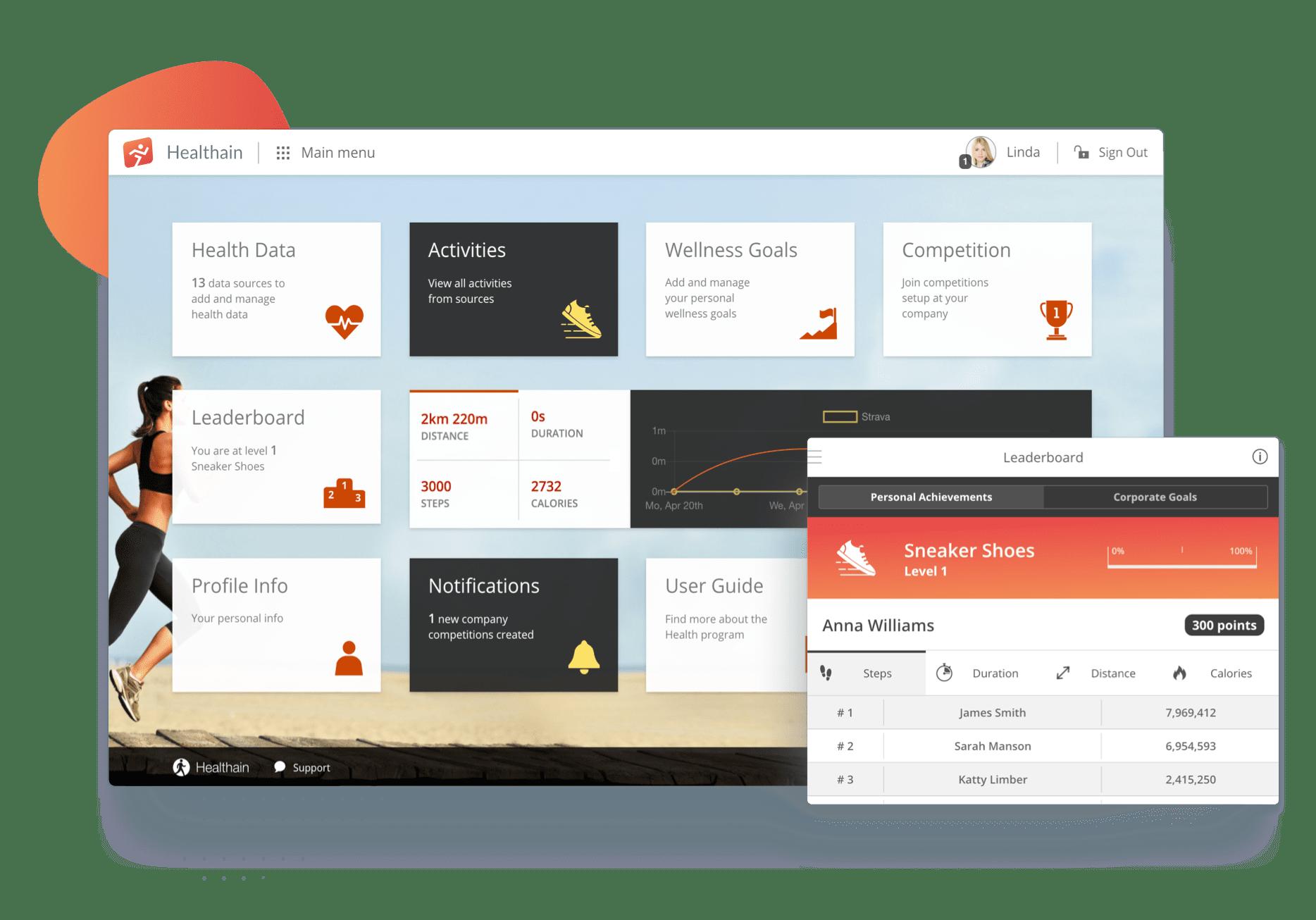 employee experience cloud