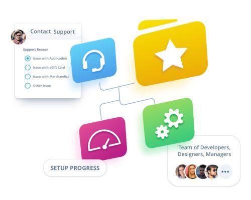 flexible employee experience platform