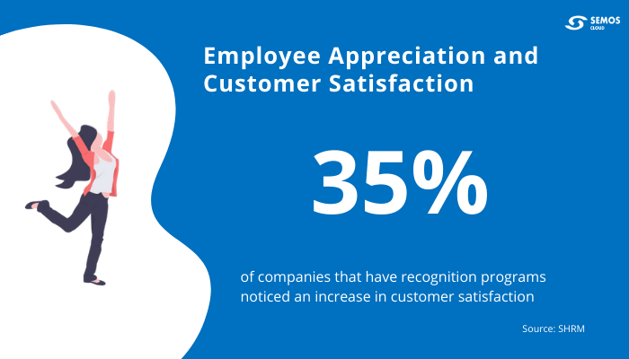 employee recognition app